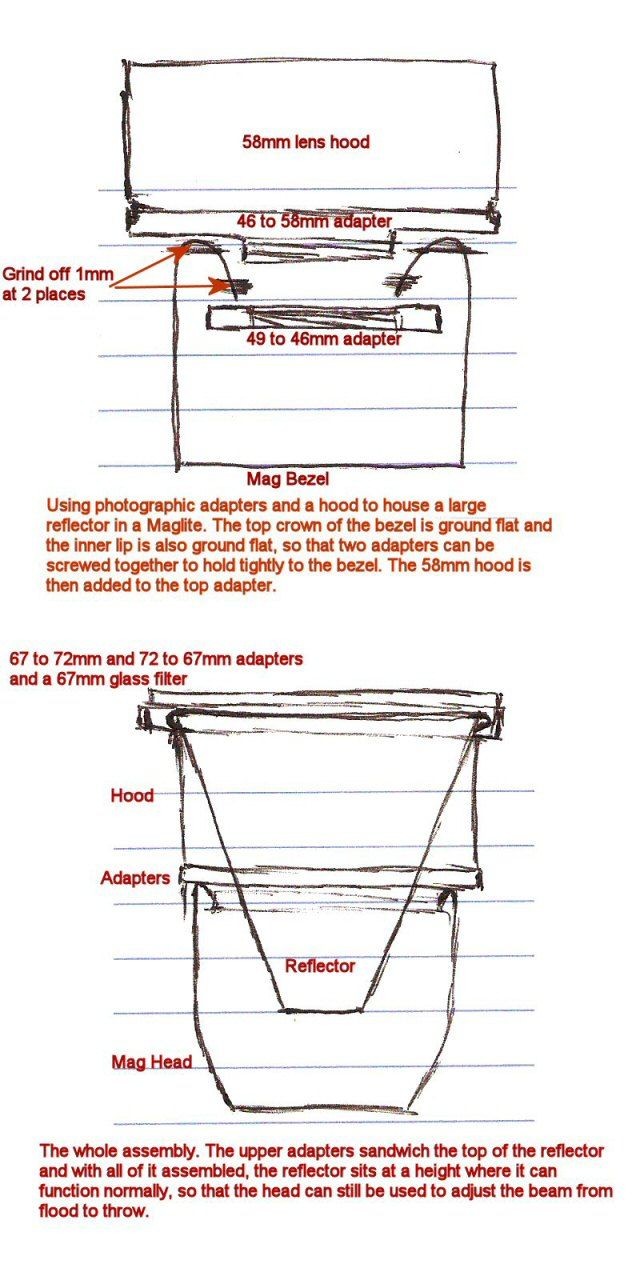 how to make a drawing reflector